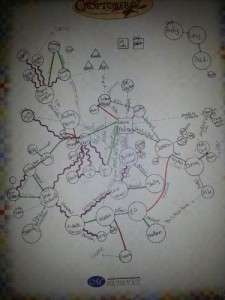 twin peaks character web